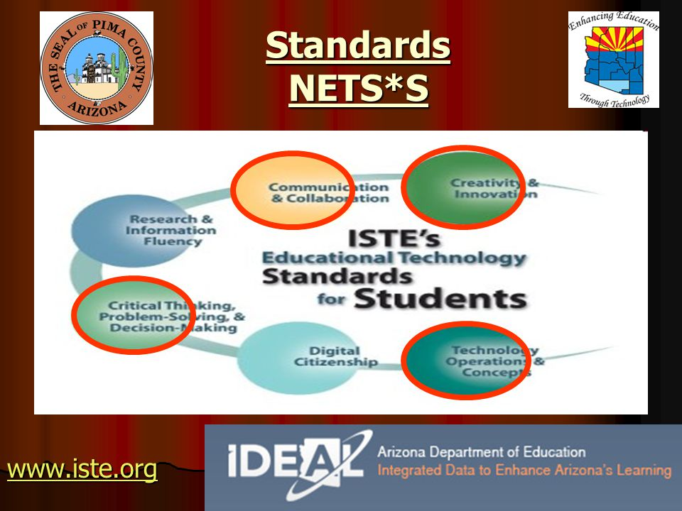 Standards NETS*S www.iste.org