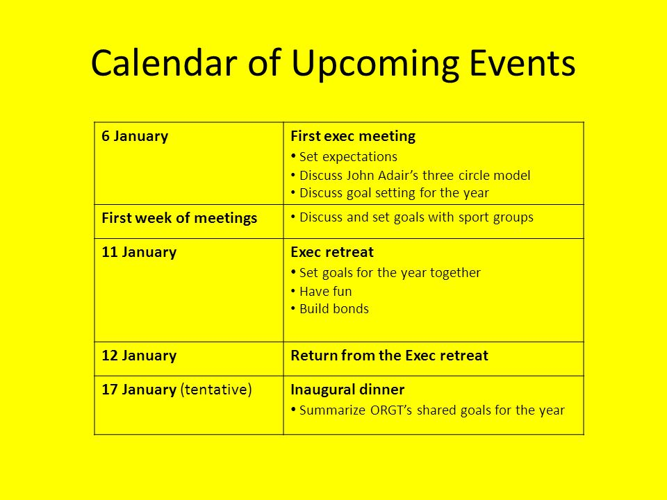 Calendar of Upcoming Events 6 JanuaryFirst exec meeting Set expectations Discuss John Adair's three circle model Discuss goal setting for the year First week of meetings Discuss and set goals with sport groups 11 JanuaryExec retreat Set goals for the year together Have fun Build bonds 12 JanuaryReturn from the Exec retreat 17 January (tentative)Inaugural dinner Summarize ORGT's shared goals for the year