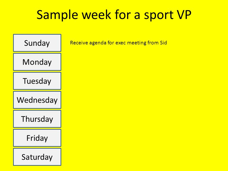 Sample week for a sport VP Sunday Monday Tuesday Wednesday Thursday Friday Saturday Receive agenda for exec meeting from Sid