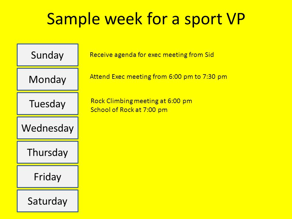 Sample week for a sport VP Sunday Monday Tuesday Wednesday Thursday Friday Saturday Receive agenda for exec meeting from Sid Attend Exec meeting from 6:00 pm to 7:30 pm Rock Climbing meeting at 6:00 pm School of Rock at 7:00 pm