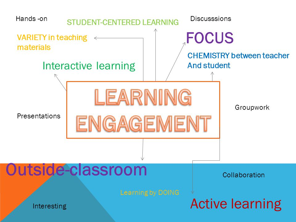 FOCUS STUDENT-CENTERED LEARNING Interactive learning Active learning Outside-classroom CHEMISTRY between teacher And student VARIETY in teaching materials Groupwork Presentations Discusssions Collaboration Interesting Hands -on Learning by DOING