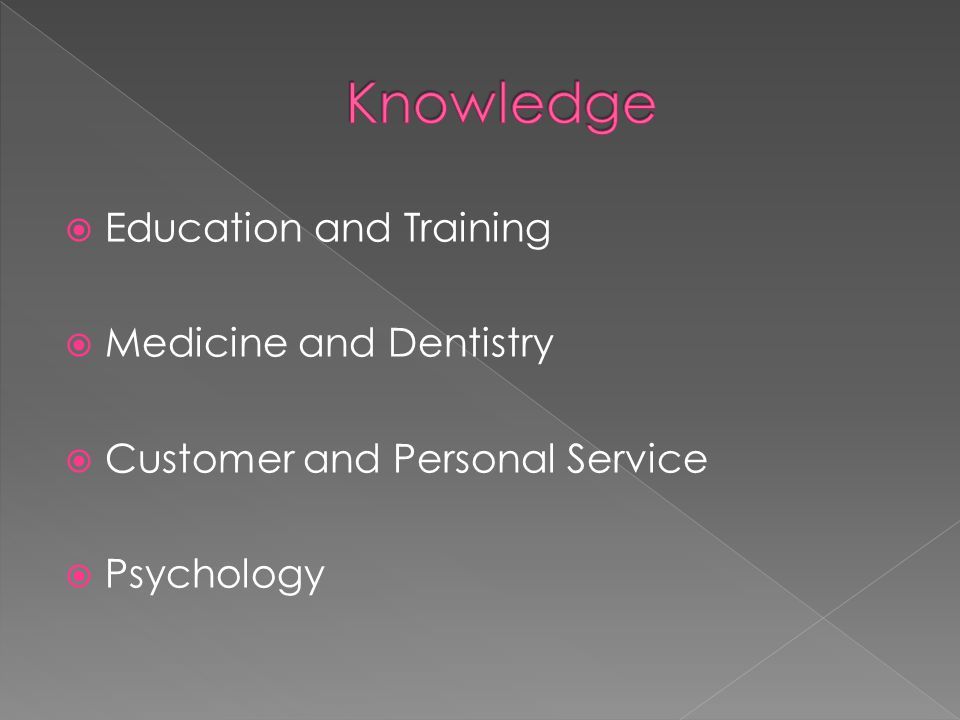  Education and Training  Medicine and Dentistry  Customer and Personal Service  Psychology