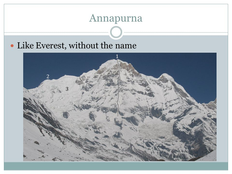 Annapurna Like Everest, without the name
