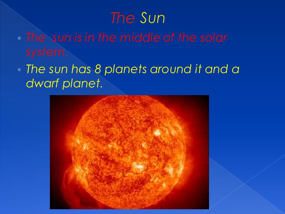  The sun is in the middle of the solar system.  The sun has 8 planets around it and a dwarf planet.