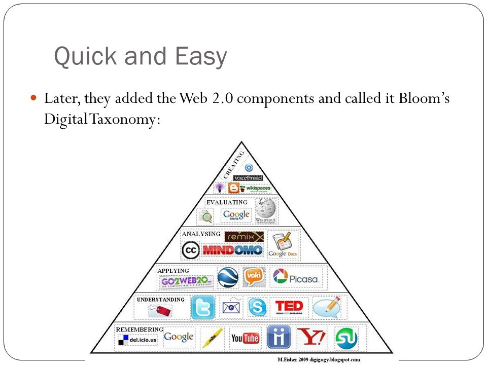 Quick and Easy Later, they added the Web 2.0 components and called it Bloom's Digital Taxonomy:
