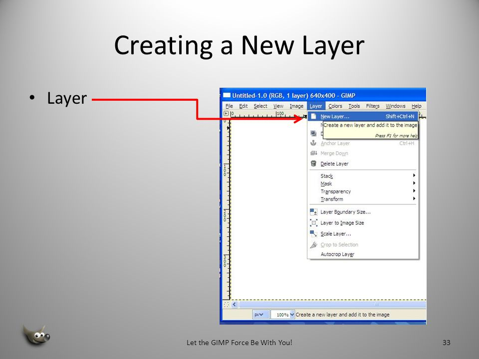 What is a Layer.Every layer has a name.