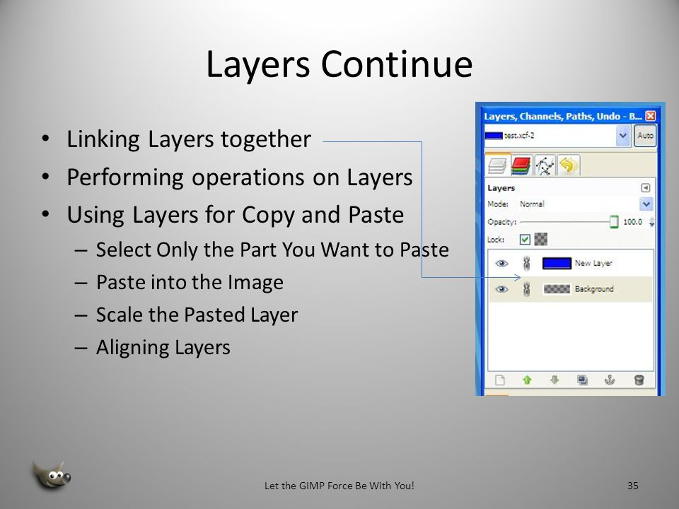 A Tour of Layers Dialog Title Area Tabs Layer Mode Opacity Keep Transparent Layer List Layer Buttons Let the GIMP Force Be With You!34