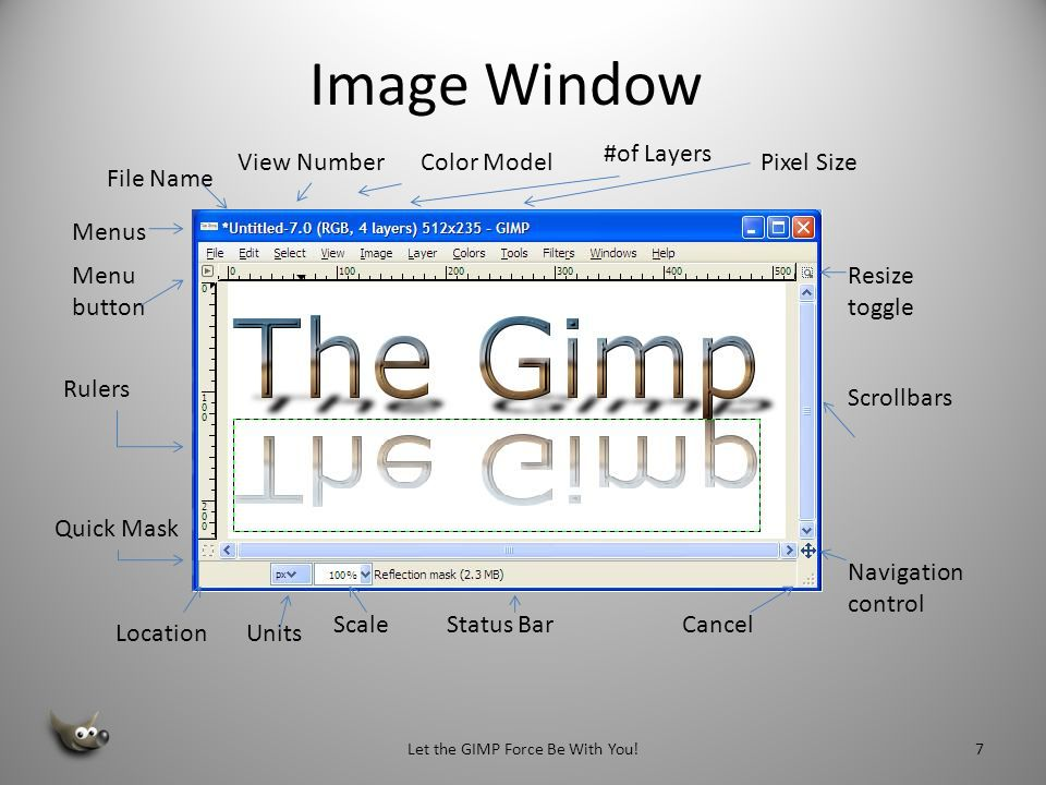 Getting to Know GIMP A Tour of the most Important GIMP Windows – The Toolbox – Menu Overview – Customize Settings Let the GIMP Force Be With You!6