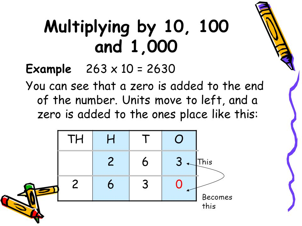 Multiplying by 10, 100 and 1,000 Multiplying by 100 When you multiply a number by 100 you add two 0s to the end of the number.