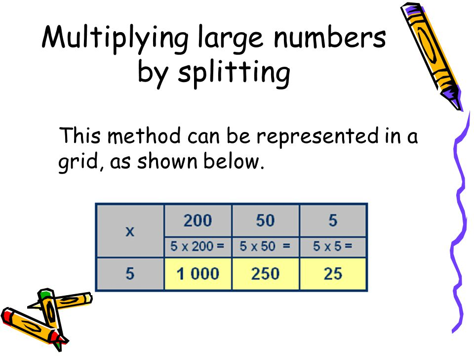 Multiplying large numbers by splitting This method can be represented in a grid, as shown below.