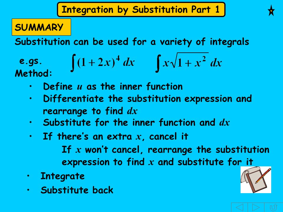 Integration by Substitution Part 1 SUMMARY e.gs. Differentiate the substitution expression and rearrange to find dx Method: Substitute for the inner f