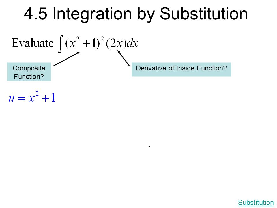 4.5 Integration by Substitution Composite Function? Derivative of Inside Function? Substitution