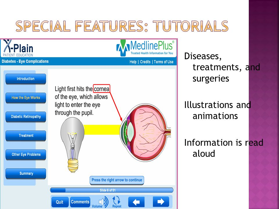 Diseases, treatments, and surgeries Illustrations and animations Information is read aloud
