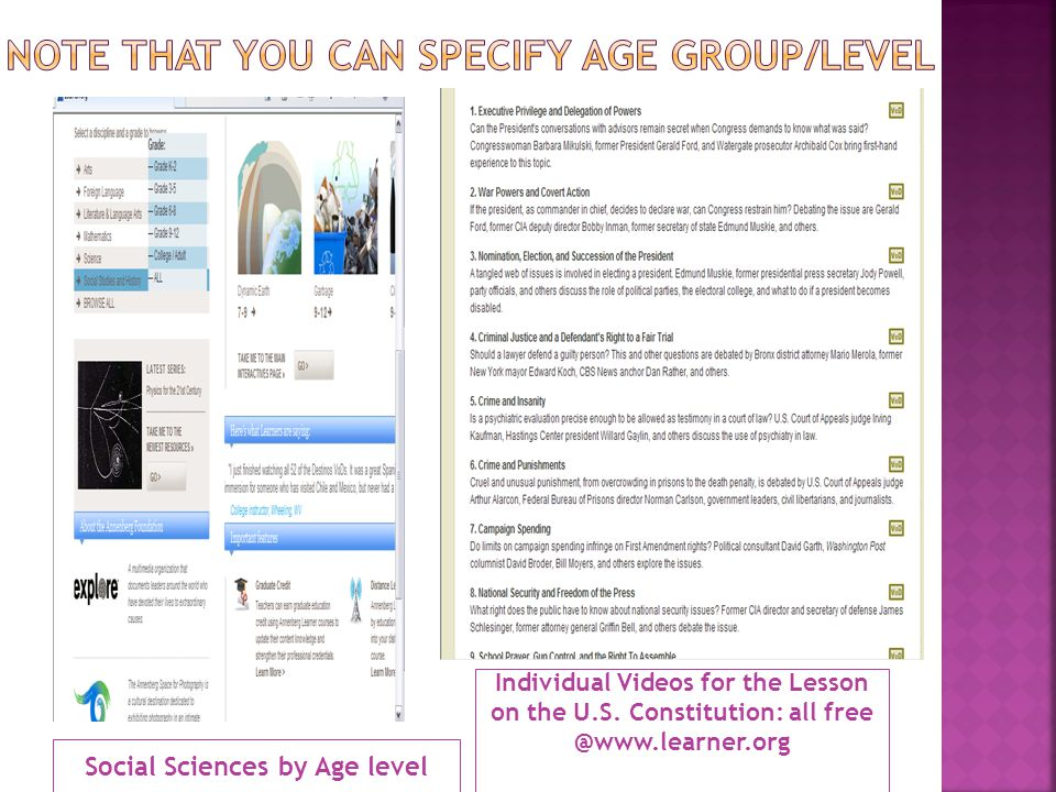Social Sciences by Age level Individual Videos for the Lesson on the U.S.