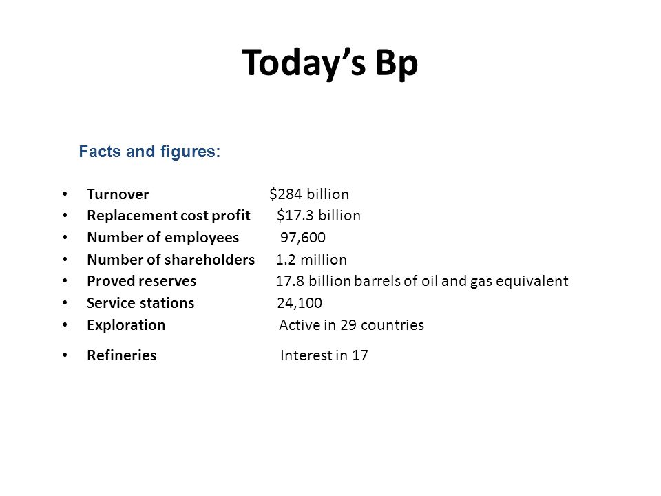 Today's BP BP'S Brands BP BP Castrol Arco Aral am/pm Wild Bean Cafe