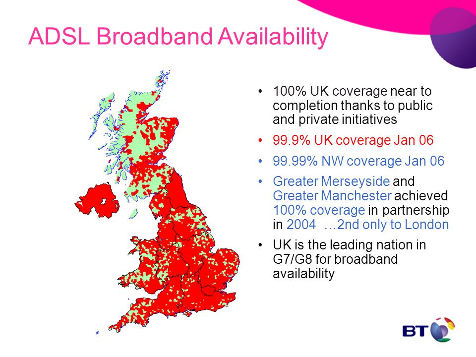 100% UK coverage near to completion thanks to public and private initiatives 99.9% UK coverage Jan 06 99.99% NW coverage Jan 06 Greater Merseyside and Greater Manchester achieved 100% coverage in partnership in 2004 …2nd only to London UK is the leading nation in G7/G8 for broadband availability ADSL Broadband Availability