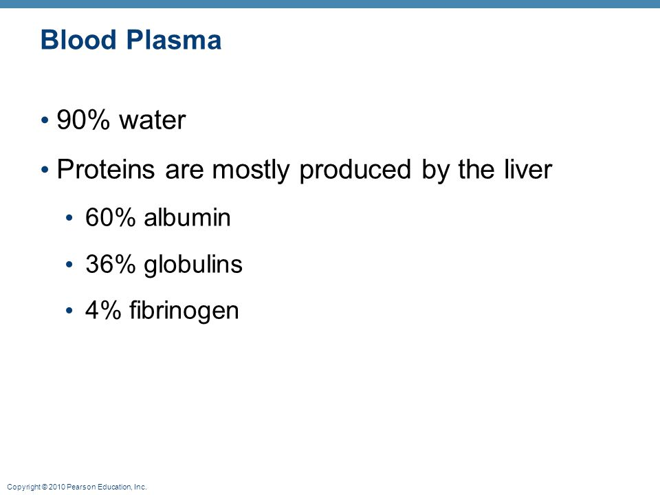 Copyright © 2010 Pearson Education, Inc. Blood Plasma 90% water Proteins are mostly produced by the liver 60% albumin 36% globulins 4% fibrinogen