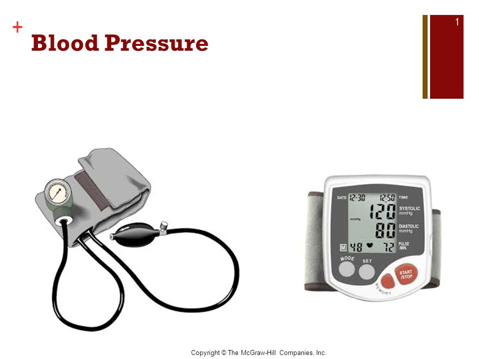 Copyright © The McGraw-Hill Companies, Inc. + Blood Pressure 1