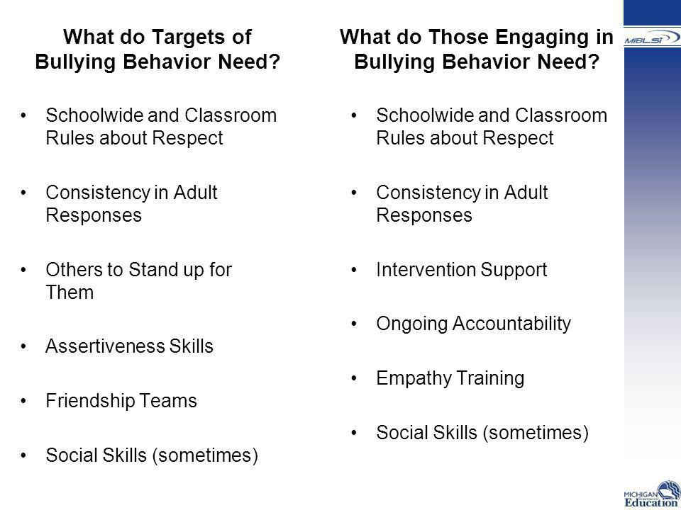 What do Targets of Bullying Behavior Need? Schoolwide and Classroom Rules about Respect Consistency in Adult Responses Others to Stand up for Them Ass