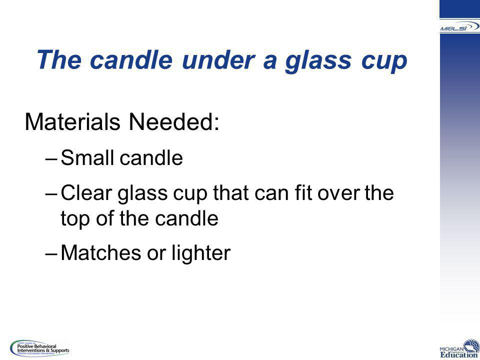 The candle under a glass cup Materials Needed: –Small candle –Clear glass cup that can fit over the top of the candle –Matches or lighter
