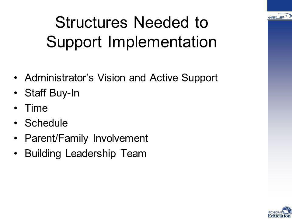 Structures Needed to Support Implementation Administrator's Vision and Active Support Staff Buy-In Time Schedule Parent/Family Involvement Building Le