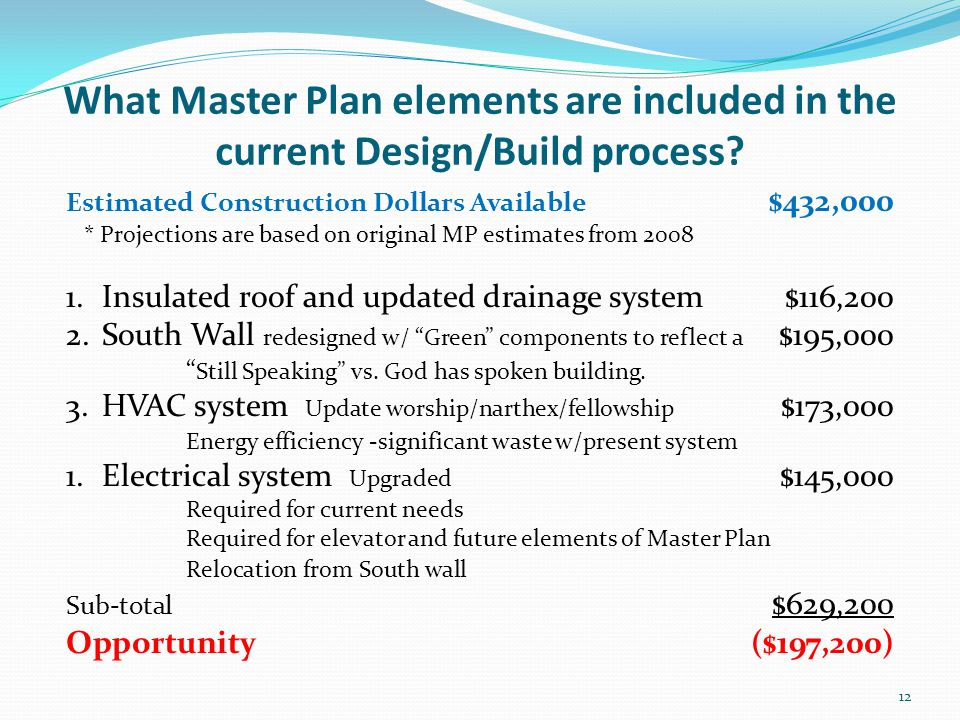 What Master Plan elements are included in the current Design/Build process.