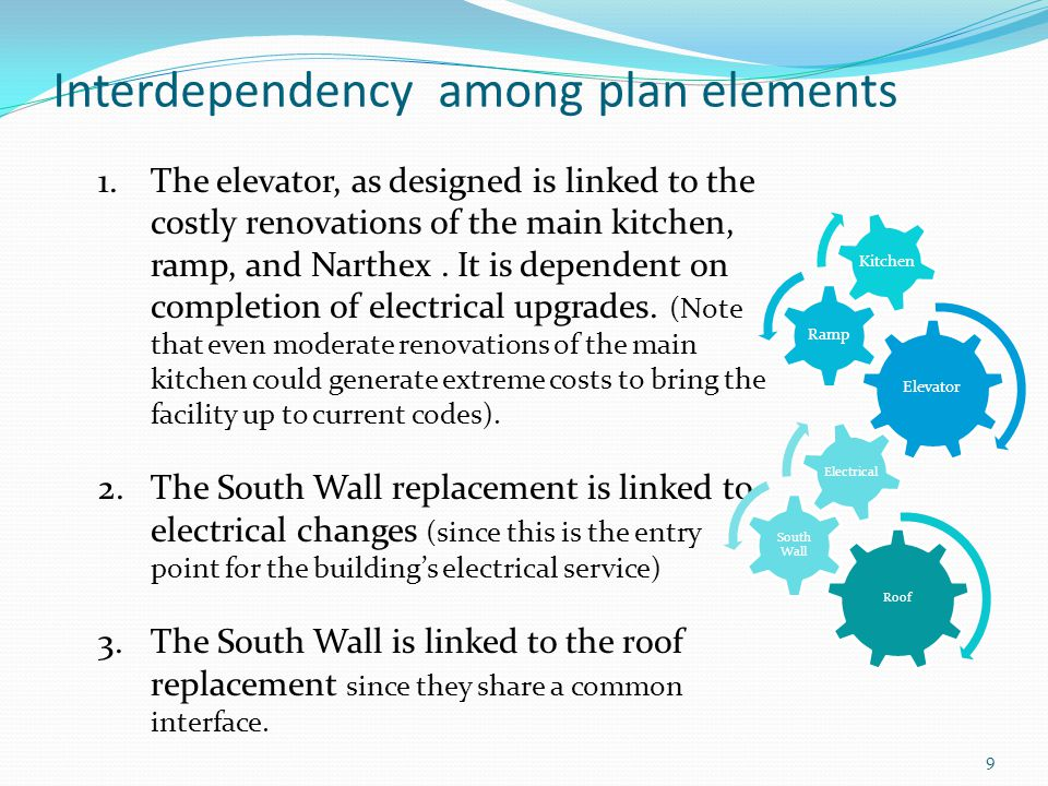 Interdependency among plan elements 9 1.The elevator, as designed is linked to the costly renovations of the main kitchen, ramp, and Narthex.