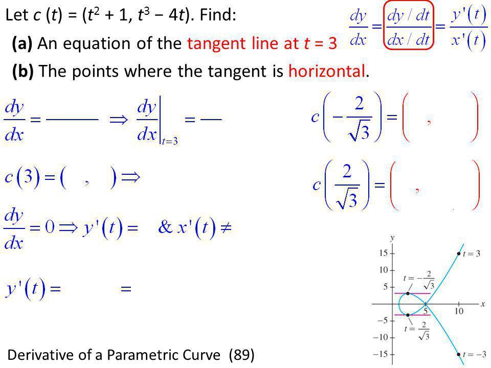 Let c (t) = (t 2 + 1, t 3 − 4t).