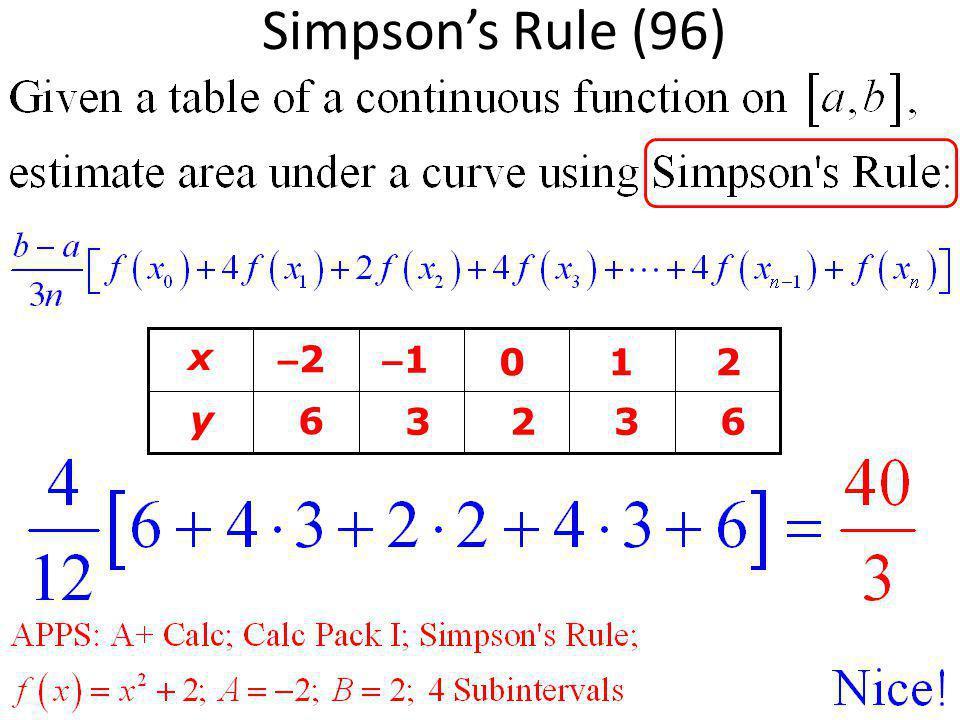 Simpson's Rule (96) x –2–2 –1–1 012 y 6 3236