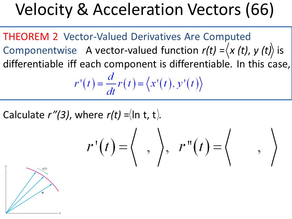 THEOREM 2 Vector-Valued Derivatives Are Computed Componentwise A vector-valued function r(t) = x (t), y (t) is differentiable iff each component is di