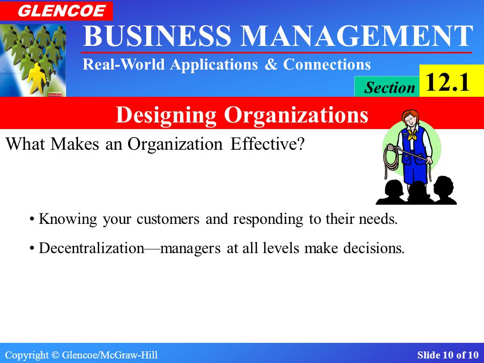 Copyright © Glencoe/McGraw-Hill Slide 9 of 10 BUSINESS MANAGEMENT Real-World Applications & Connections GLENCOE Section 12.1 Designing Organizations I