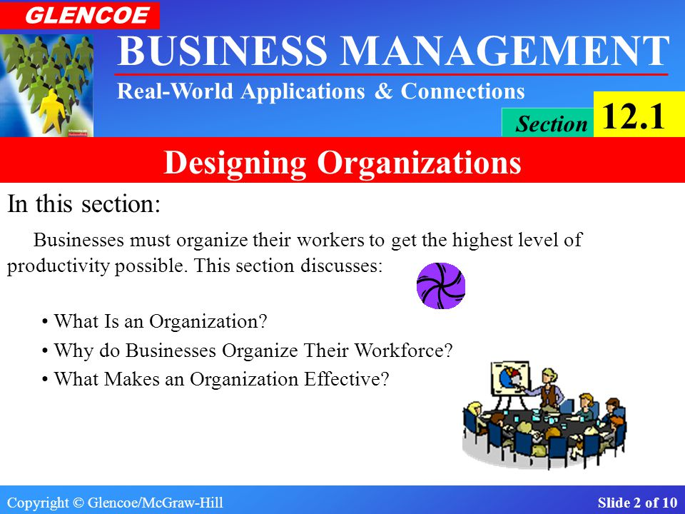 Copyright © Glencoe/McGraw-Hill Slide 1 of 10 BUSINESS MANAGEMENT Real-World Applications & Connections GLENCOE Section 12.1 Designing Organizations U