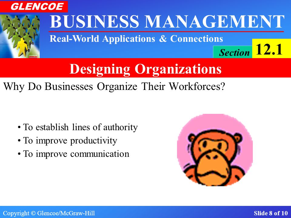 Copyright © Glencoe/McGraw-Hill Slide 7 of 10 BUSINESS MANAGEMENT Real-World Applications & Connections GLENCOE Section 12.1 Designing Organizations M