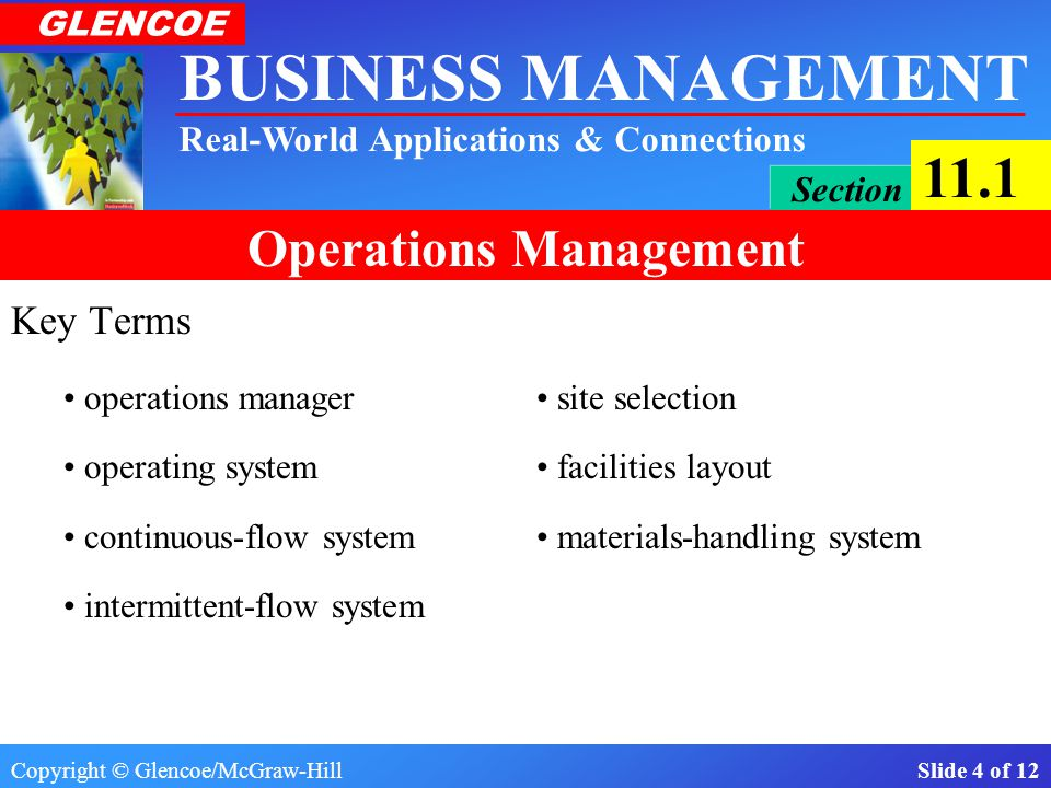 Copyright © Glencoe/McGraw-Hill Slide 4 of 12 BUSINESS MANAGEMENT Real-World Applications & Connections GLENCOE Section 11.1 Operations Management Key Terms operations manager site selection operating system facilities layout continuous-flow system materials-handling system intermittent-flow system