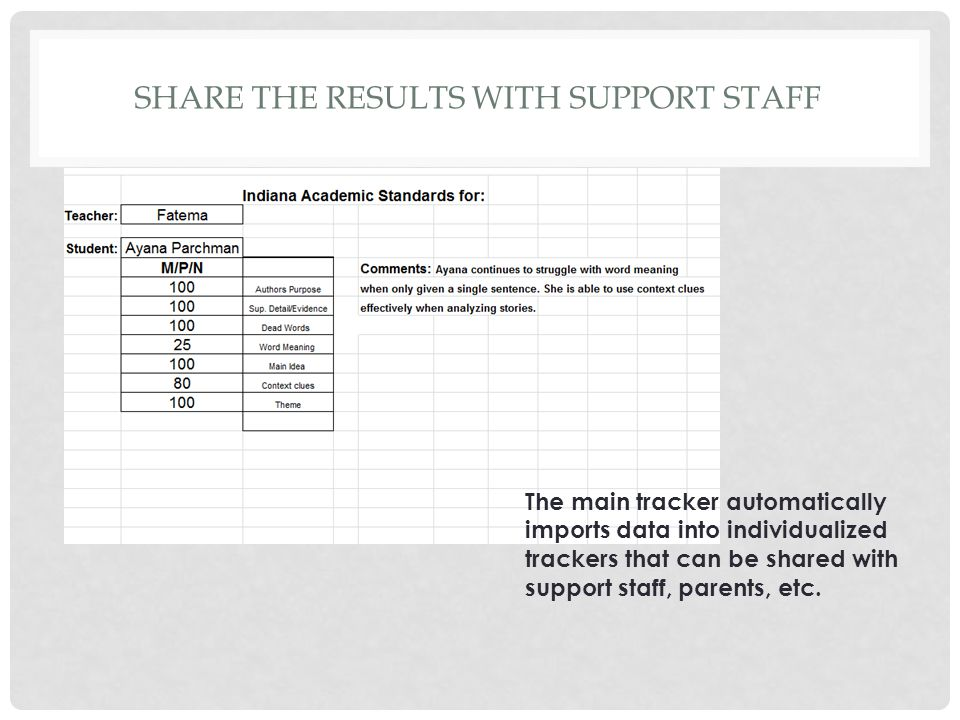 SHARE THE RESULTS WITH SUPPORT STAFF The main tracker automatically imports data into individualized trackers that can be shared with support staff, p