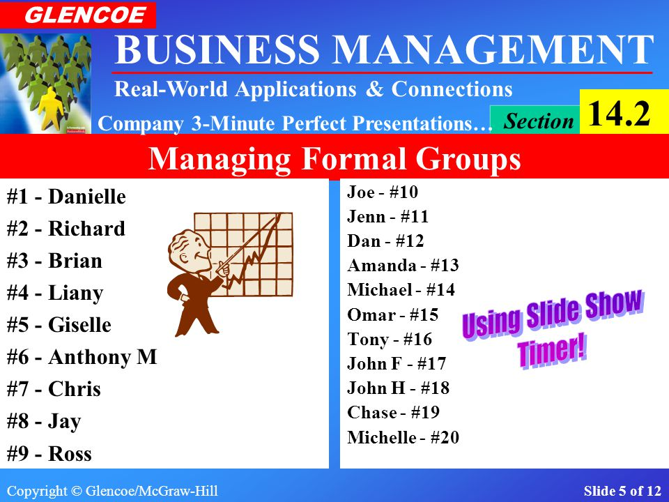 Copyright © Glencoe/McGraw-Hill Slide 15 of 12 BUSINESS MANAGEMENT Real-World Applications & Connections GLENCOE Section 14.2 Managing Formal Groups Fig 2-1 Quality Circles a type of formal work group employees from a single work unit share ideas on how to improve quality involves employees in decision making is almost always voluntary encourages communication and trust among members and managers provides training as well as a sense of control to workers solves problems