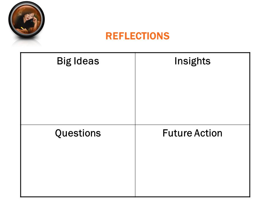 REFLECTIONS Big IdeasInsights QuestionsFuture Action