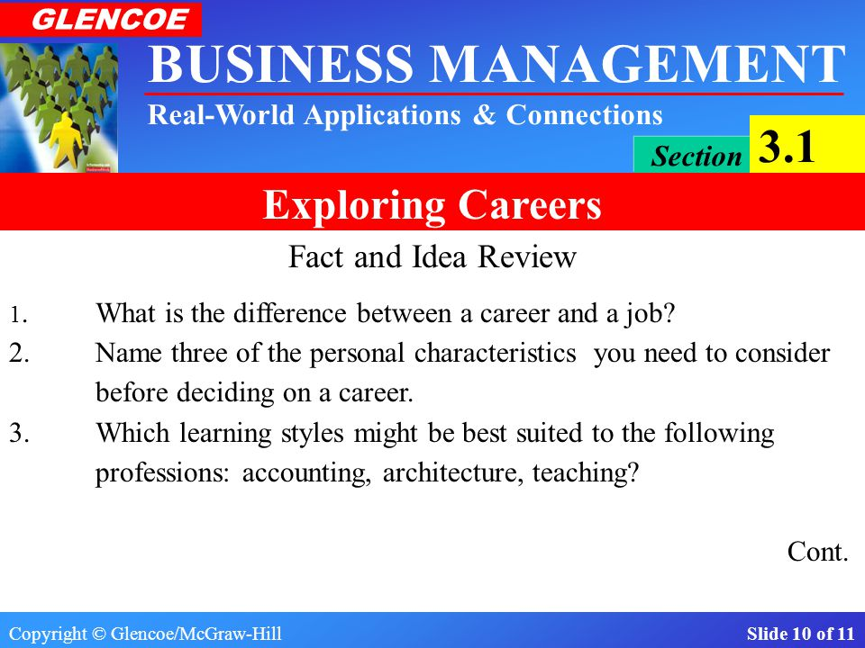 Copyright © Glencoe/McGraw-Hill Slide 9 of 11 BUSINESS MANAGEMENT Real-World Applications & Connections GLENCOE Section 3.1 Exploring Careers Fig 2-1 Develop a plan to achieve your career goals.