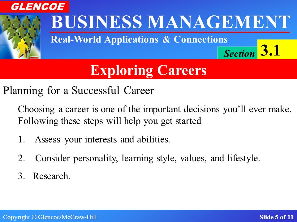 Copyright © Glencoe/McGraw-Hill Slide 4 of 11 BUSINESS MANAGEMENT Real-World Applications & Connections GLENCOE Section 3.1 Exploring Careers Key Terms career personality learning styles values lifestyle trend professional association networking