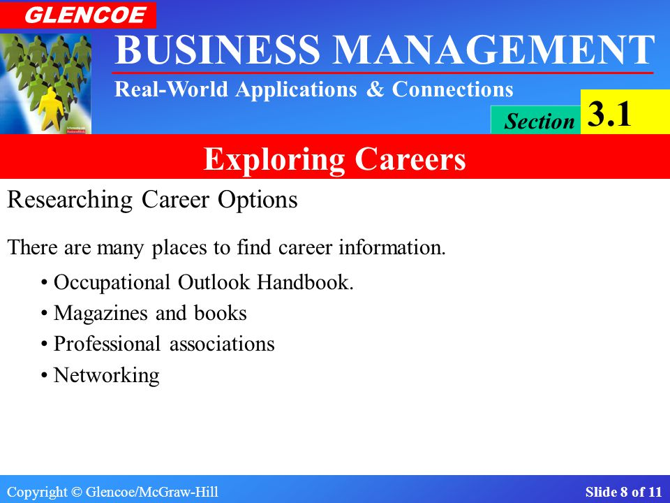 Copyright © Glencoe/McGraw-Hill Slide 7 of 11 BUSINESS MANAGEMENT Real-World Applications & Connections GLENCOE Section 3.1 Exploring Careers Values Values guide the way people live.