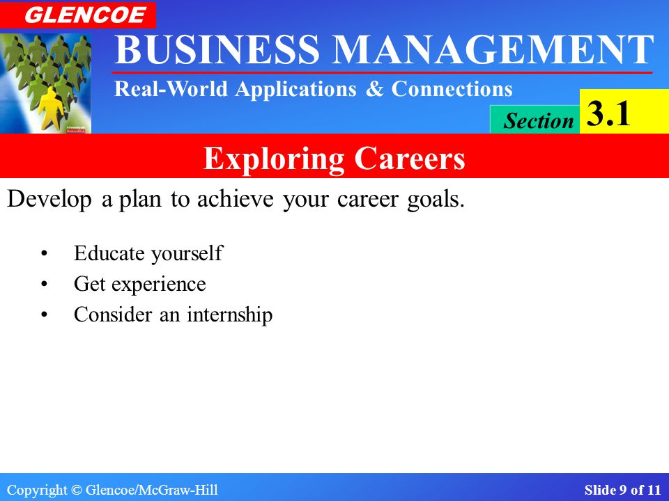 Copyright © Glencoe/McGraw-Hill Slide 8 of 11 BUSINESS MANAGEMENT Real-World Applications & Connections GLENCOE Section 3.1 Exploring Careers Researching Career Options Occupational Outlook Handbook.