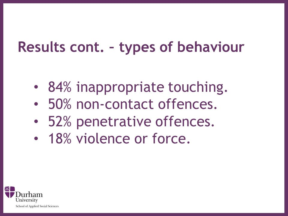 ∂ Results cont. – types of behaviour 84% inappropriate touching. 50% non-contact offences. 52% penetrative offences. 18% violence or force.