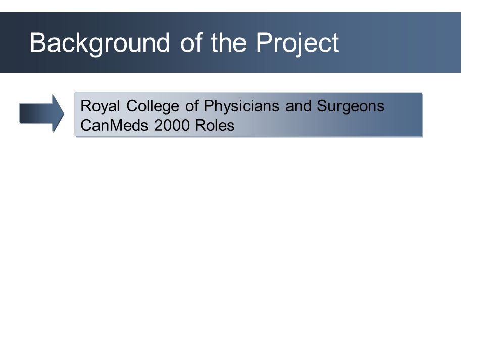 Background of the Project Royal College of Physicians and Surgeons CanMeds 2000 Roles