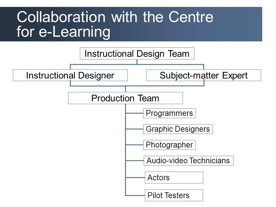 Instructional Design Team Instructional DesignerSubject-matter Expert Production Team Programmers Graphic Designers Photographer Audio-video Technicians Actors Pilot Testers