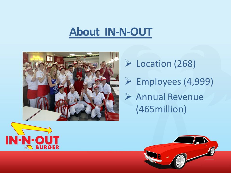 About IN-N-OUT  Location (268)  Annual Revenue (465million)  Employees (4,999)