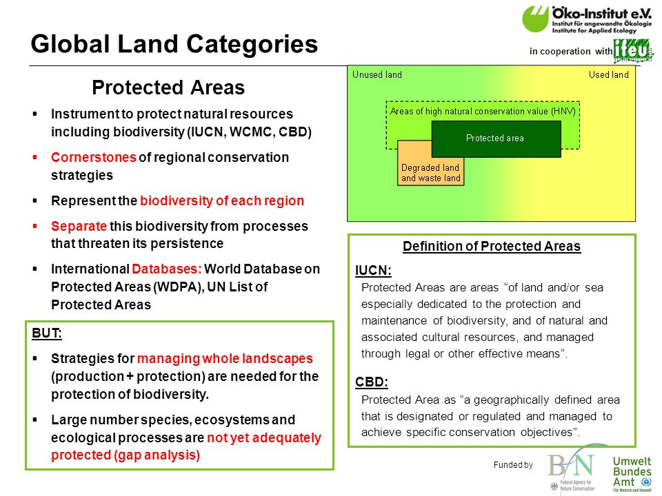 o.de Funded by in cooperation with Global Land Categories Definition of Protected Areas IUCN: Protected Areas are areas of land and/or sea especially dedicated to the protection and maintenance of biodiversity, and of natural and associated cultural resources, and managed through legal or other effective means .