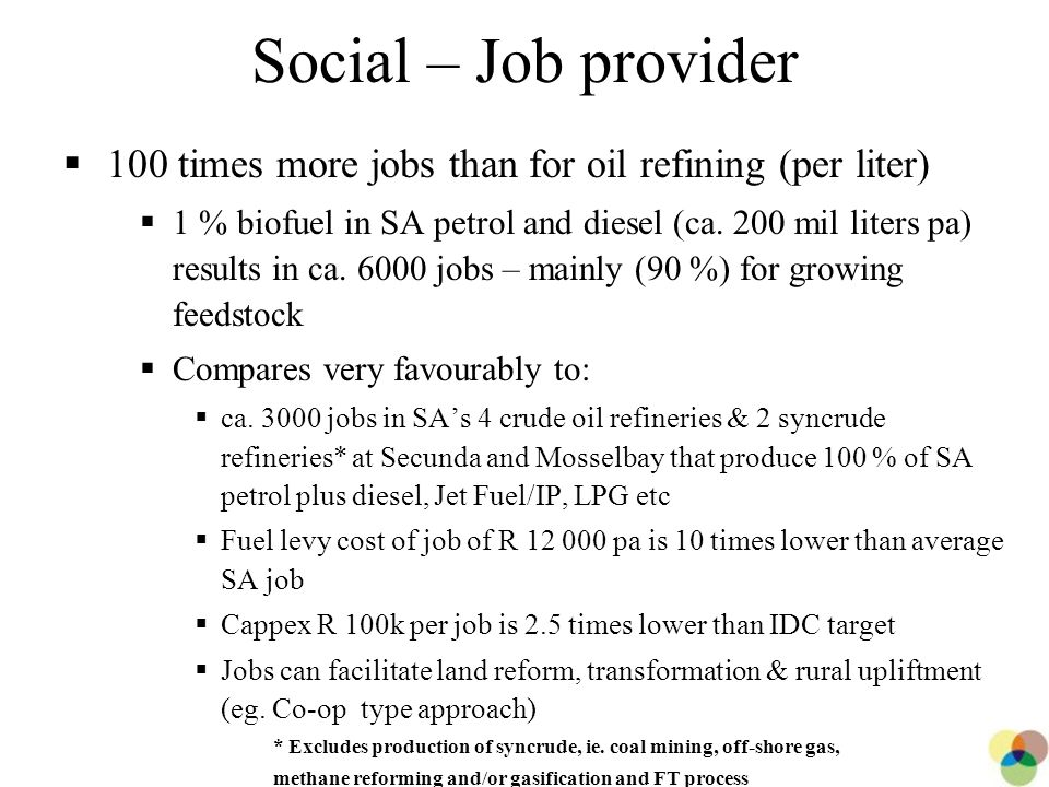 23 Social – Job provider  100 times more jobs than for oil refining (per liter)  1 % biofuel in SA petrol and diesel (ca.