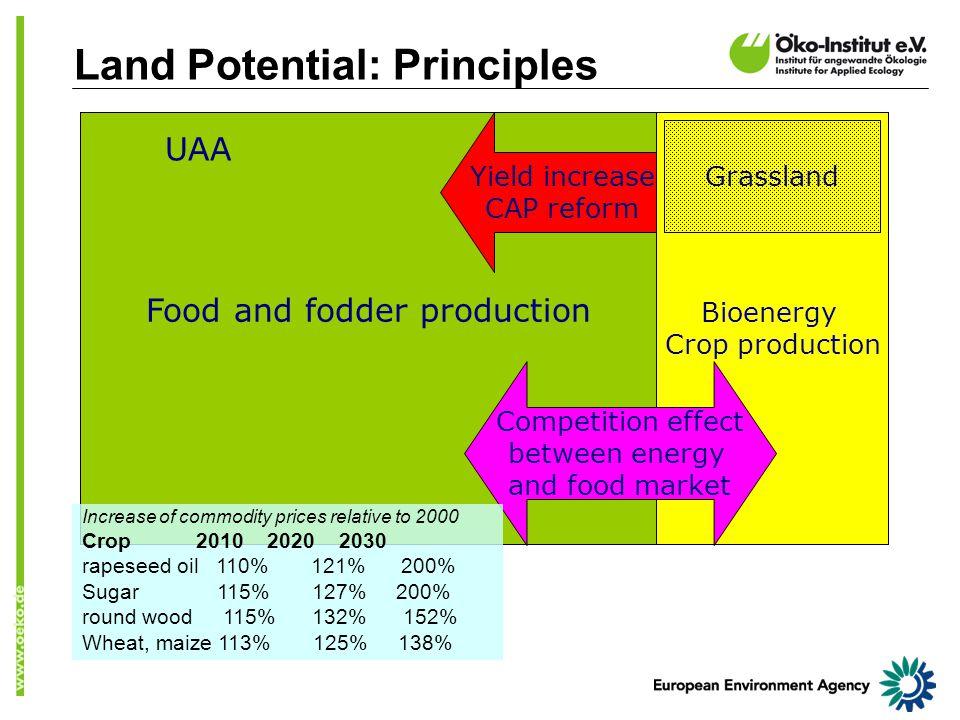least cost mix: 13.3% bio-electricity 16.5% bio-heat 5.6% bio-fuels Approx.