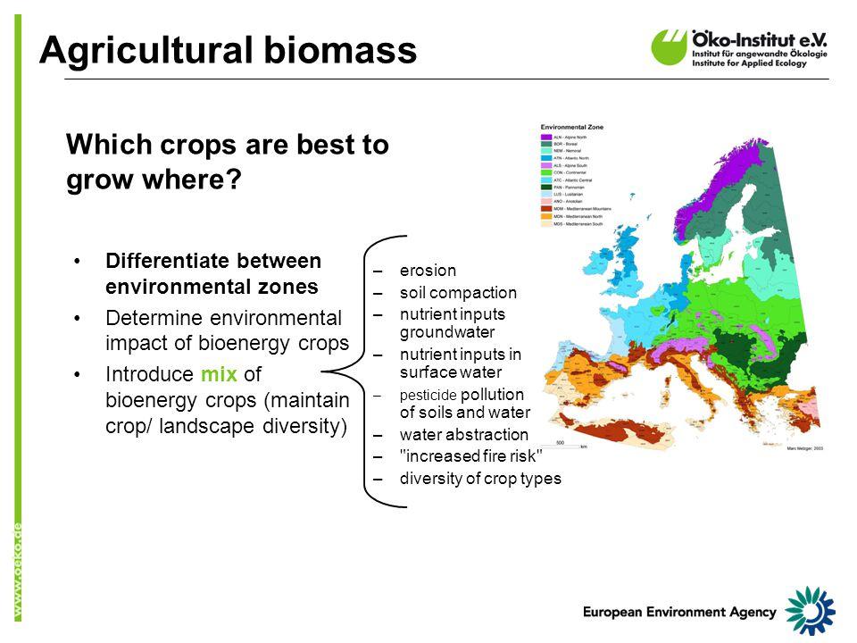 EEA Sustainable Crop Mix