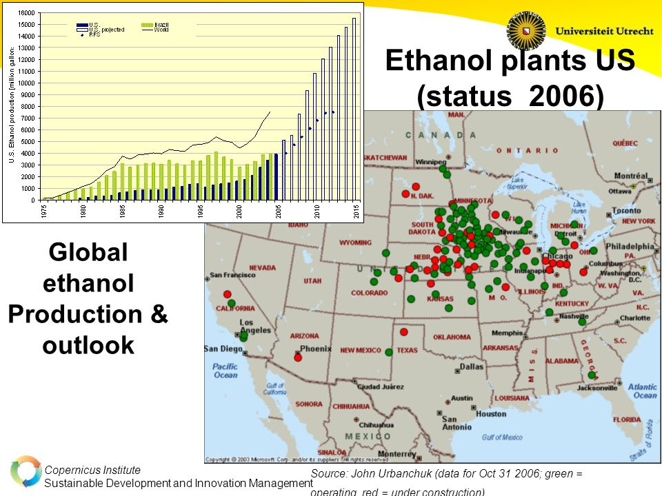 Copernicus Institute Sustainable Development and Innovation Management Ethanol plants US (status 2006) Source: John Urbanchuk (data for Oct 31 2006; green = operating, red = under construction) Global ethanol Production & outlook
